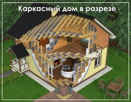 Проекты каркасного дома 8x12